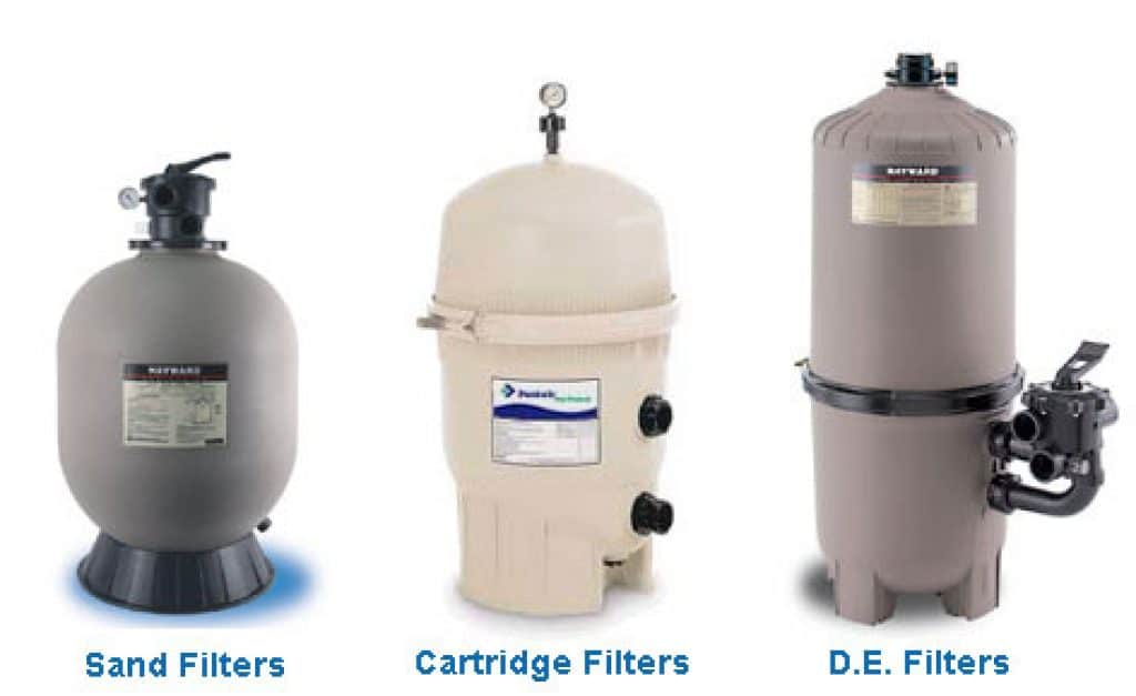 Types of swimming pool filters