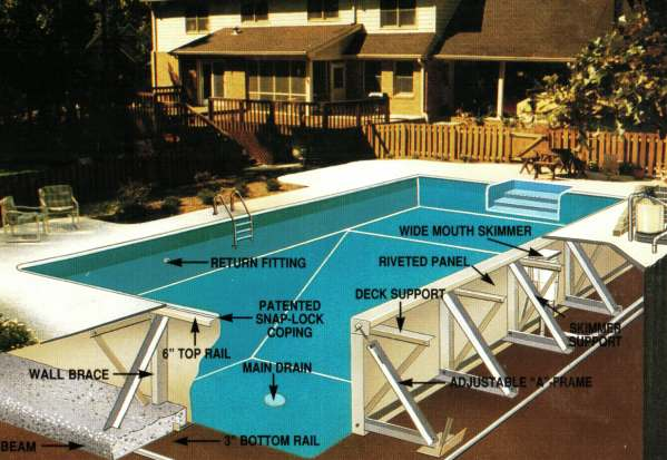 building a swimming pool with a liner