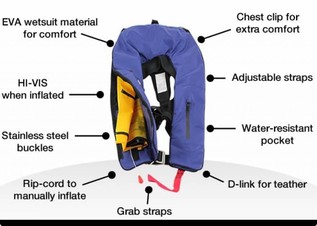 Features of Life Jacket
