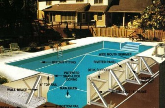10 Mistakes To Avoid When Building A Swimming Pool